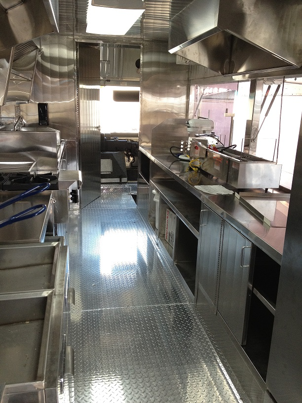 Image Result For Pizza Hut Kitchen Equipment