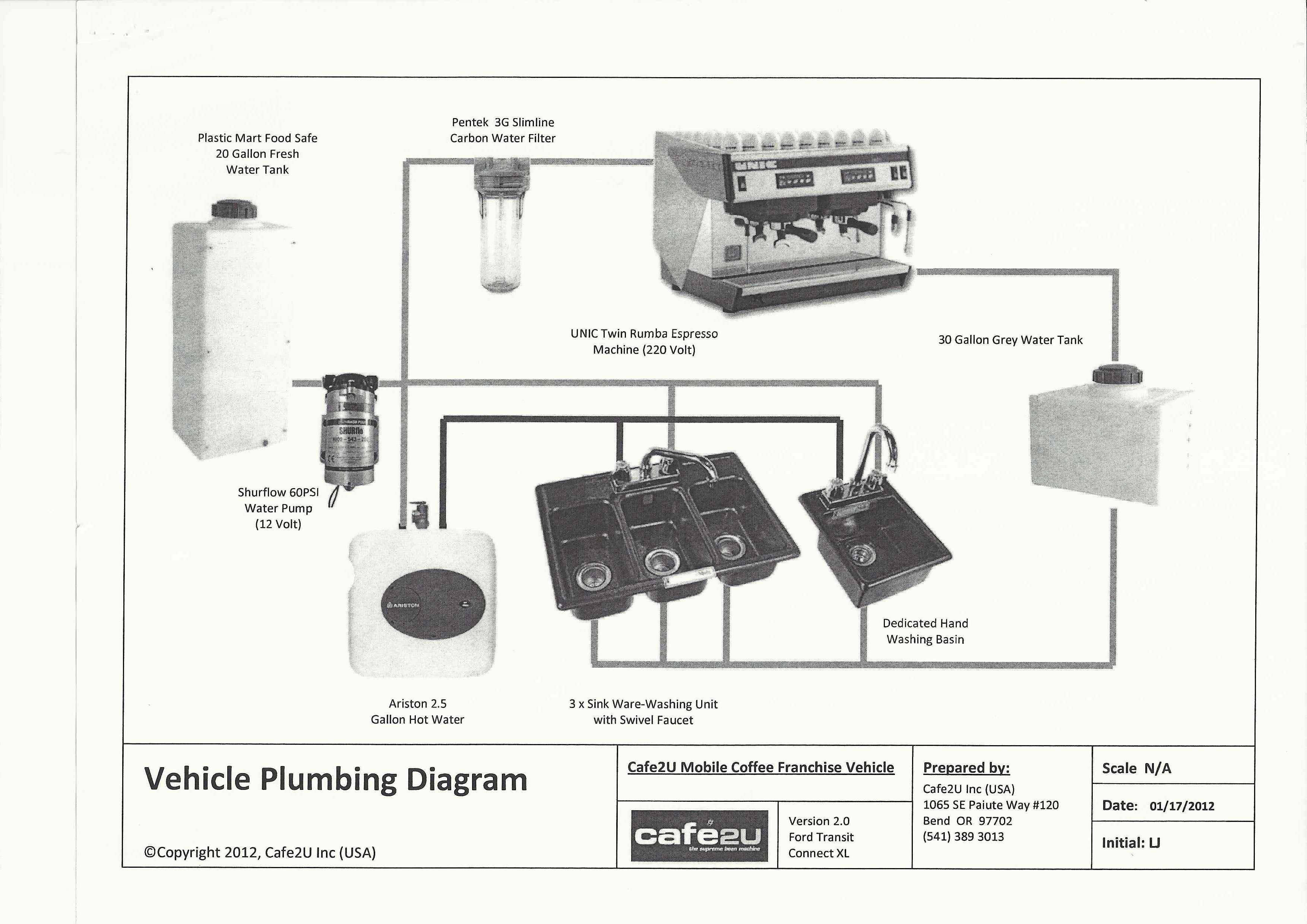 prestige trailers wiring diagram trailer lights wiring