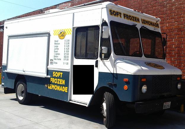 Buy A Food Truck Sydney